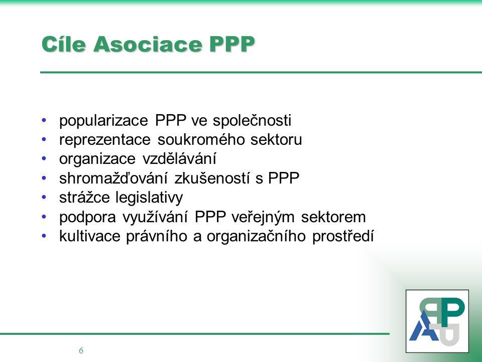 6 Cíle Asociace PPP popularizace PPP ve společnosti reprezentace soukromého sektoru organizace vzdělávání shromažďování zkušeností s PPP strážce legislativy podpora využívání PPP veřejným sektorem kultivace právního a organizačního prostředí