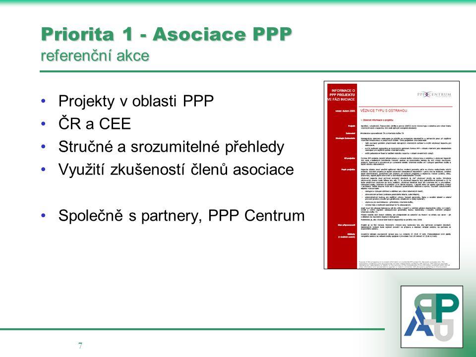 7 Priorita 1 - Asociace PPP referenční akce Projekty v oblasti PPP ČR a CEE Stručné a srozumitelné přehledy Využití zkušeností členů asociace Společně