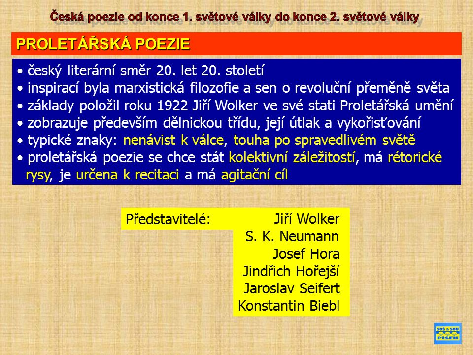 JIŘÍ KAREL WOLKER 29.března 1900, Prostějov – 3. ledna 1924, Prostějov (29.