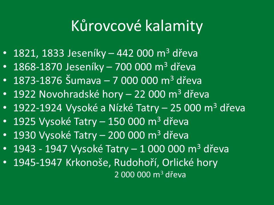 Kůrovcové kalamity 1821, 1833 Jeseníky – 442 000 m 3 dřeva 1868-1870 Jeseníky – 700 000 m 3 dřeva 1873-1876 Šumava – 7 000 000 m 3 dřeva 1922 Novohradské hory – 22 000 m 3 dřeva 1922-1924 Vysoké a Nízké Tatry – 25 000 m 3 dřeva 1925 Vysoké Tatry – 150 000 m 3 dřeva 1930 Vysoké Tatry – 200 000 m 3 dřeva 1943 - 1947 Vysoké Tatry – 1 000 000 m 3 dřeva 1945-1947 Krkonoše, Rudohoří, Orlické hory 2 000 000 m 3 dřeva