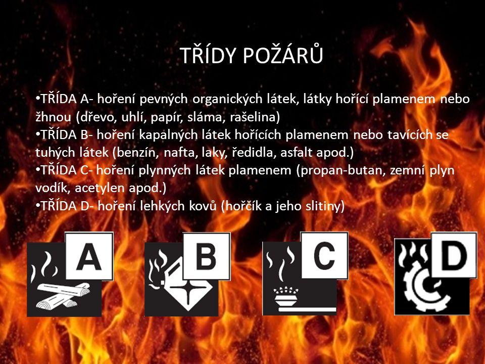 TŘÍDY POŽÁRŮ TŘÍDA A- hoření pevných organických látek, látky hořící plamenem nebo žhnou (dřevo, uhlí, papír, sláma, rašelina) TŘÍDA B- hoření kapalných látek hořících plamenem nebo tavících se tuhých látek (benzín, nafta, laky, ředidla, asfalt apod.) TŘÍDA C- hoření plynných látek plamenem (propan-butan, zemní plyn vodík, acetylen apod.) TŘÍDA D- hoření lehkých kovů (hořčík a jeho slitiny)