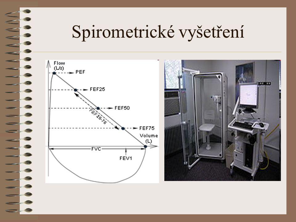 Spirometrické vyšetření