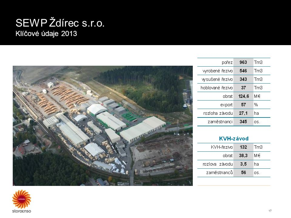 SEWP Ždírec s.r.o. Klíčové údaje 2013 17