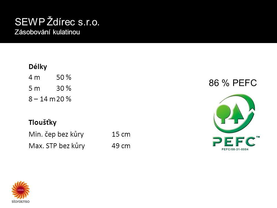 SEWP Ždírec s.r.o. Zásobování kulatinou Délky 4 m50 % 5 m30 % 8 – 14 m20 % Tloušťky Min.