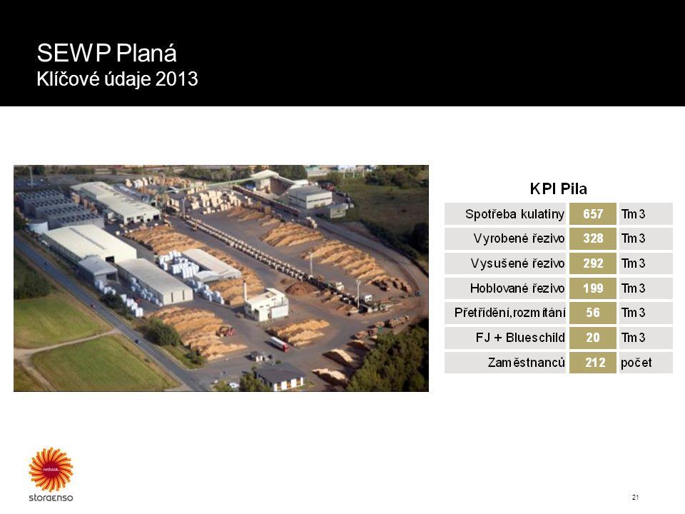 SEWP Planá Klíčové údaje 2013 21
