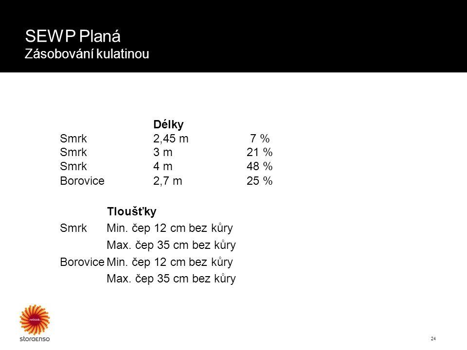 24 Délky Smrk2,45 m 7 % Smrk3 m21 % Smrk4 m48 % Borovice2,7 m 25 % Tloušťky SmrkMin.