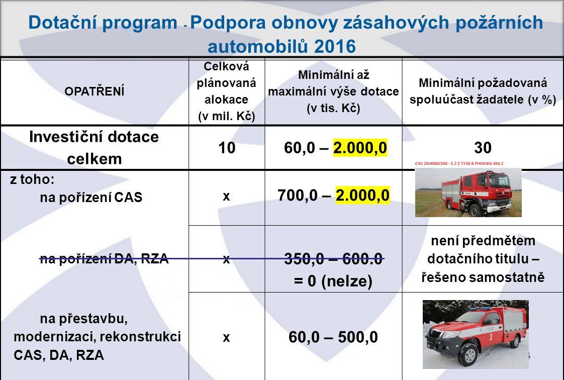14 Dotační program - Podpora obnovy zásahových požárních automobilů 2016 OPATŘENÍ Celková plánovaná alokace (v mil.