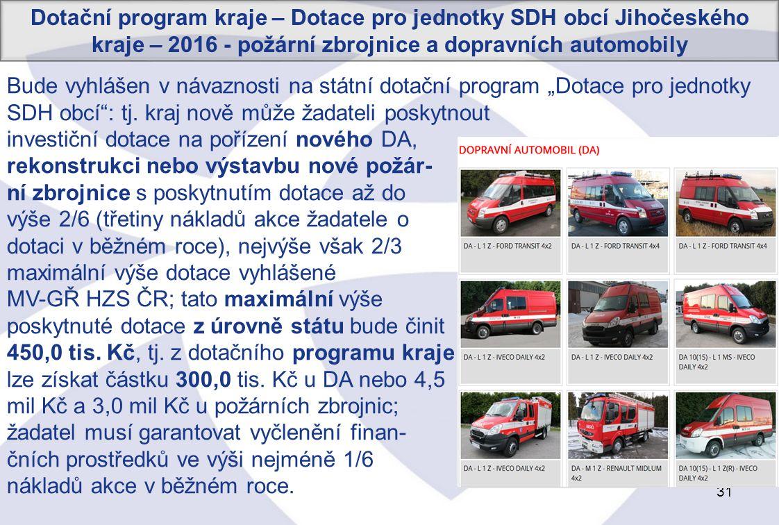 """31 Bude vyhlášen v návaznosti na státní dotační program """"Dotace pro jednotky SDH obcí : tj."""