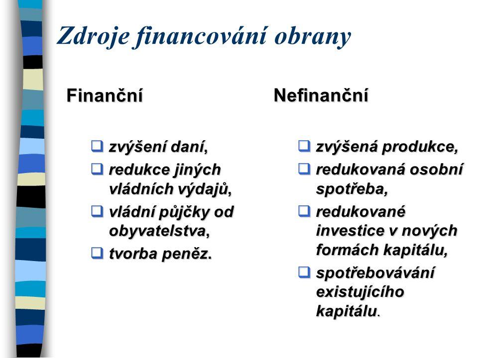 Finanční  zvýšení daní,  redukce jiných vládních výdajů,  vládní půjčky od obyvatelstva,  tvorba peněz.