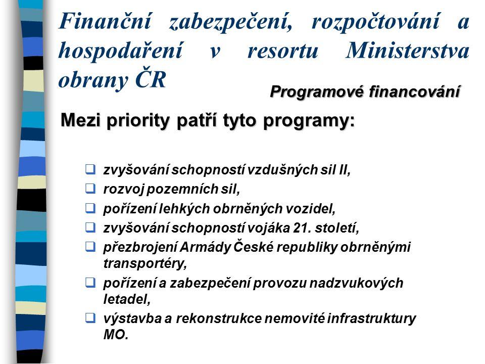 Programové financování Finanční zabezpečení, rozpočtování a hospodaření v resortu Ministerstva obrany ČR Mezi priority patří tyto programy:  zvyšování schopností vzdušných sil II,  rozvoj pozemních sil,  pořízení lehkých obrněných vozidel,  zvyšování schopností vojáka 21.