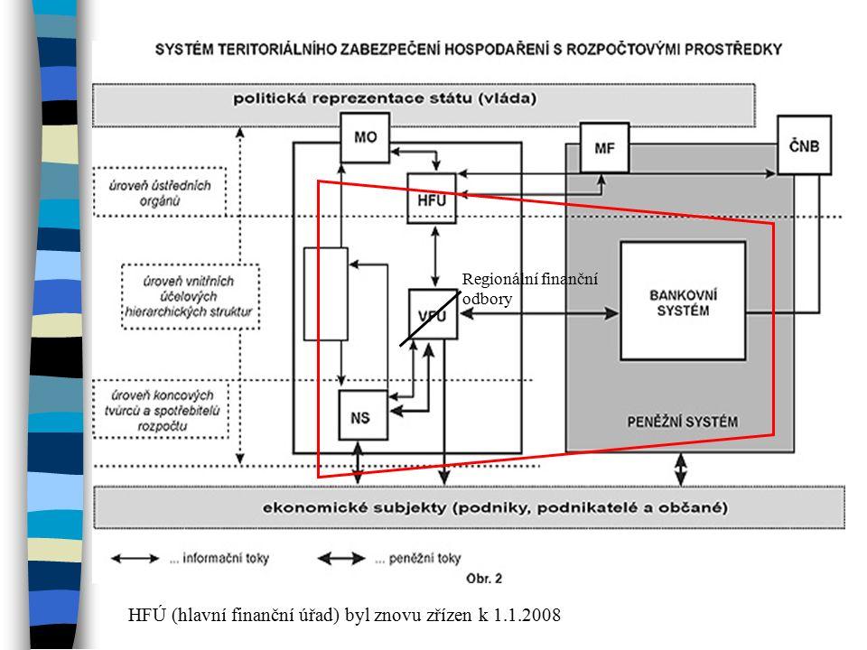 Regionální finanční odbory HFÚ (hlavní finanční úřad) byl znovu zřízen k 1.1.2008