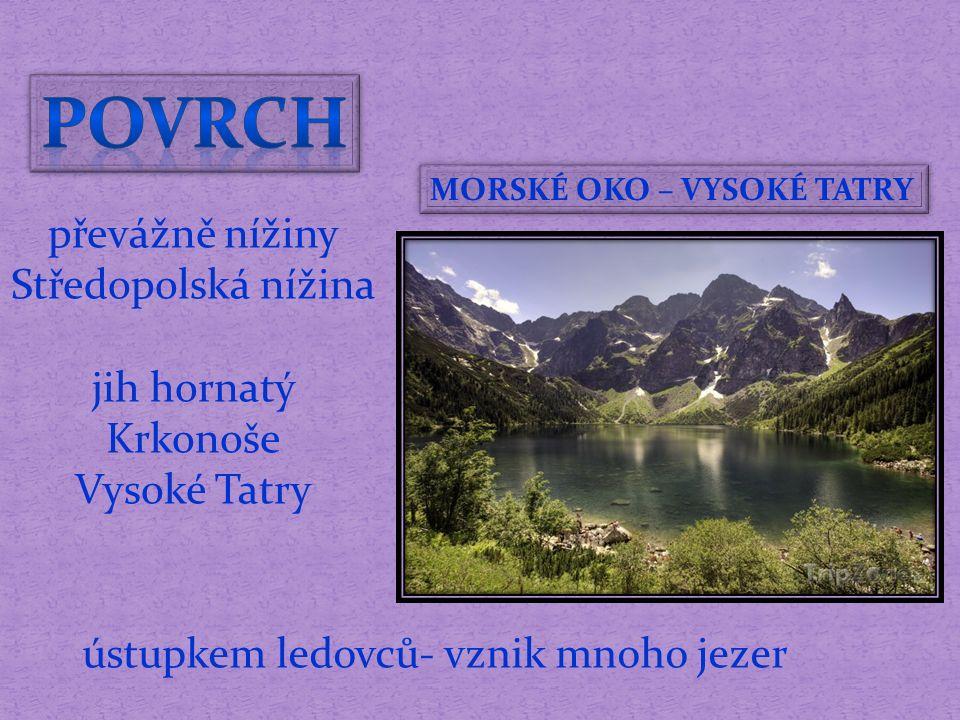 převážně nížiny Středopolská nížina jih hornatý Krkonoše Vysoké Tatry MORSKÉ OKO – VYSOKÉ TATRY ústupkem ledovců- vznik mnoho jezer