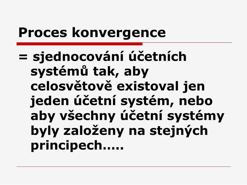 Vývoj světového účetnictví do budoucna  Direktivy EU – pouze novelizovány tak, aby nebyly v rozporu s IAS/IFRS  IAS/IFRS a US GAAP se budou neustále slaďovat tak, aby byly založeny na stejných principech…  A v České republice ?????