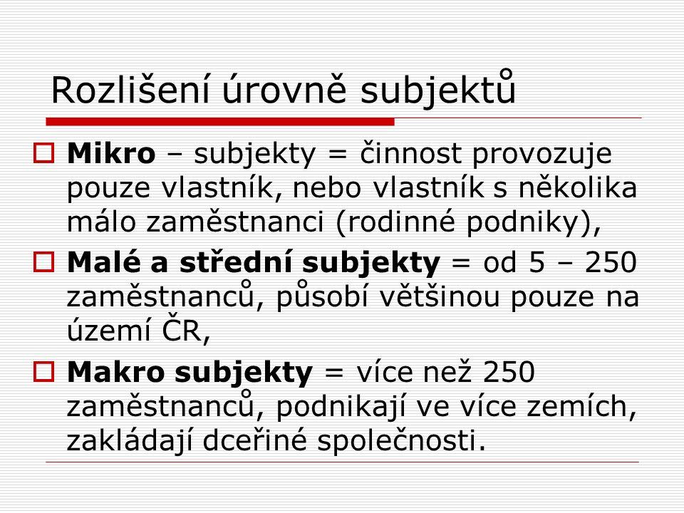 Účetnictví ČR v současnosti  Mikro subjekty = daňová evidence  Malé a střední subjekty = účetnictví dle právních norem ČR -V plném rozsahu -Ve zjednodušeném rozsahu  Makro subjekty = účetnictví podle Mezinárodních standardů účetního výkaznictví