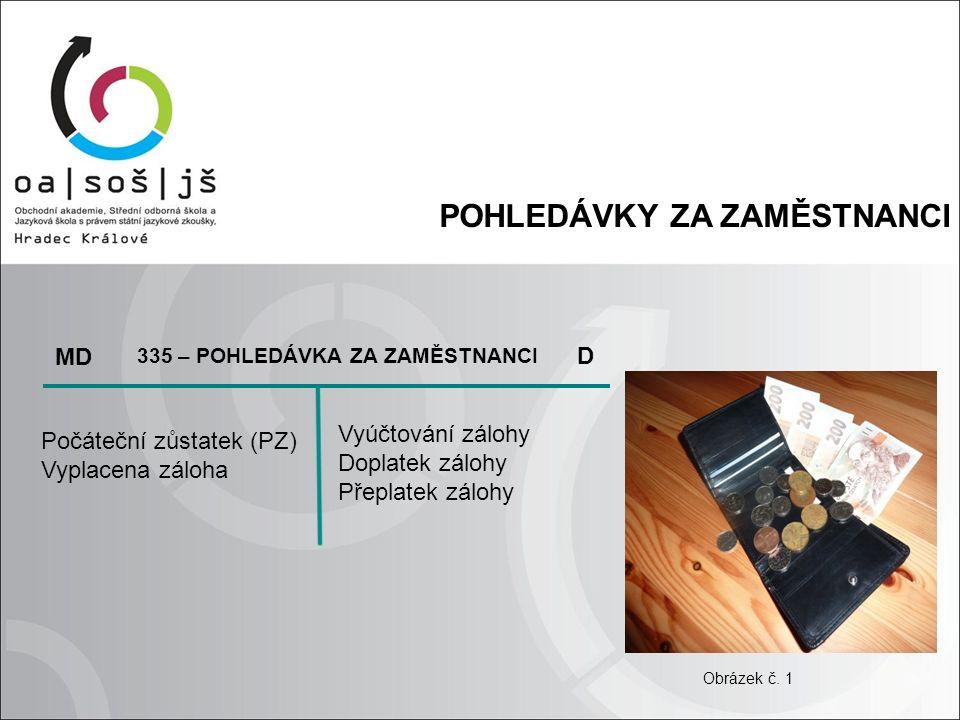 POHLEDÁVKY ZA ZAMĚSTNANCI 335 – POHLEDÁVKA ZA ZAMĚSTNANCI MD D Počáteční zůstatek (PZ) Vyplacena záloha Vyúčtování zálohy Doplatek zálohy Přeplatek zálohy Obrázek č.