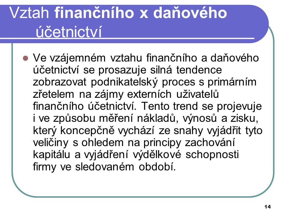 14 Vztah finančního x daňového účetnictví Ve vzájemném vztahu finančního a daňového účetnictví se prosazuje silná tendence zobrazovat podnikatelský proces s primárním zřetelem na zájmy externích uživatelů finančního účetnictví.