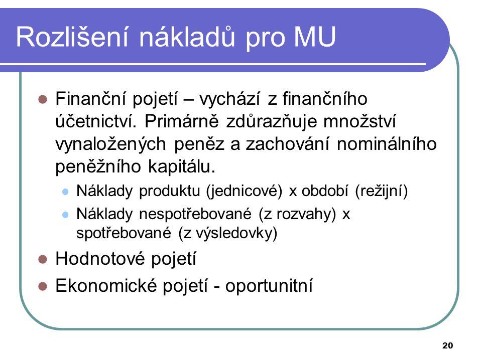 20 Rozlišení nákladů pro MU Finanční pojetí – vychází z finančního účetnictví.