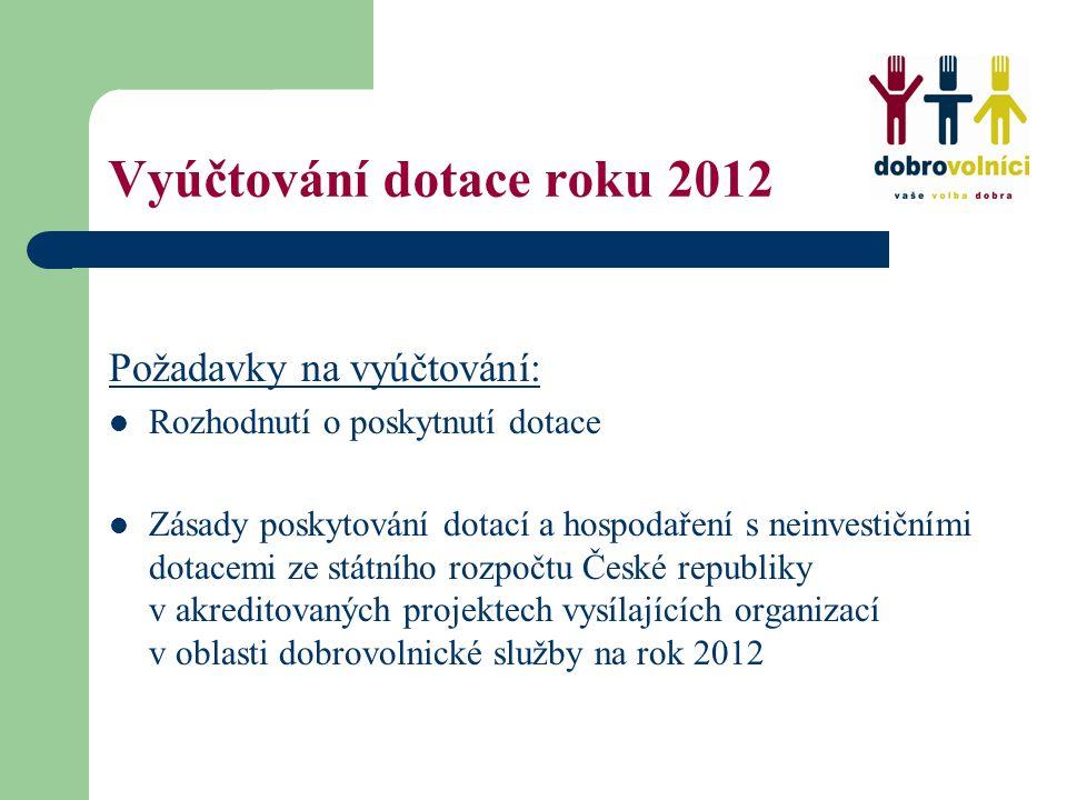 Vyúčtování dotace roku 2012 Požadavky na vyúčtování: Rozhodnutí o poskytnutí dotace Zásady poskytování dotací a hospodaření s neinvestičními dotacemi ze státního rozpočtu České republiky v akreditovaných projektech vysílajících organizací v oblasti dobrovolnické služby na rok 2012