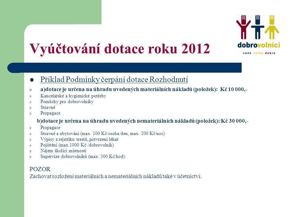 Vyúčtování dotace roku 2012 Příklad Podmínky čerpání dotace Rozhodnutí o a)dotace je určena na úhradu uvedených materiálních nákladů (položek): Kč 10 000,- o Kancelářské a hygienické potřeby o Pomůcky pro dobrovolníky o Stravné o Propagace b)dotace je určena na úhradu uvedených nemateriálních nákladů (položek): Kč 30 000,- o Propagace o Stravné a ubytování (max.