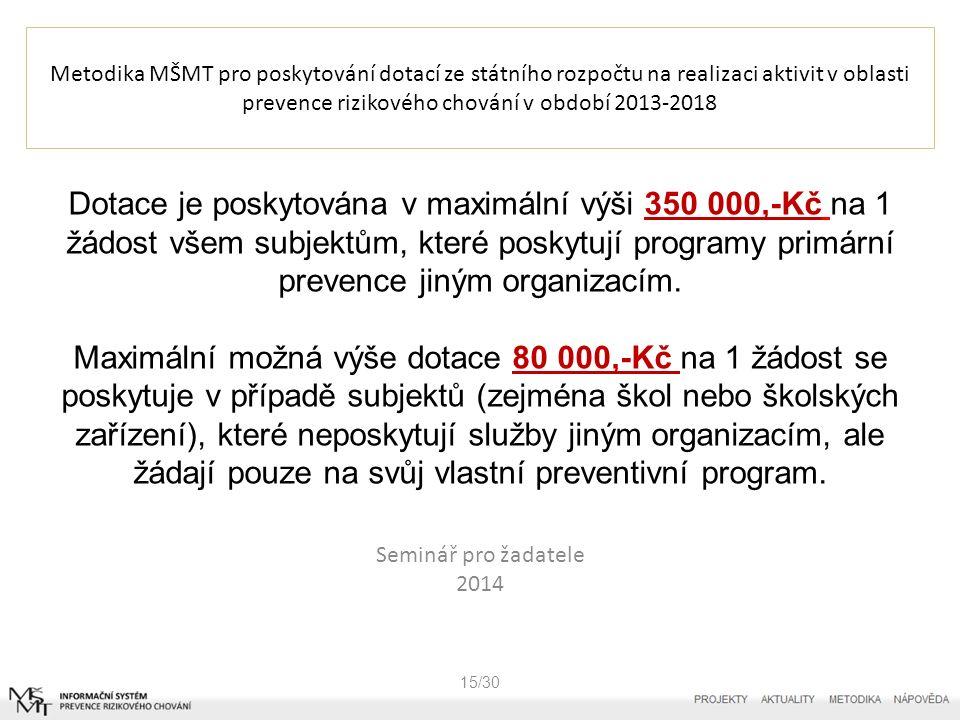 Metodika MŠMT pro poskytování dotací ze státního rozpočtu na realizaci aktivit v oblasti prevence rizikového chování v období 2013-2018 Seminář pro žadatele 2014 15/30 Dotace je poskytována v maximální výši 350 000,-Kč na 1 žádost všem subjektům, které poskytují programy primární prevence jiným organizacím.