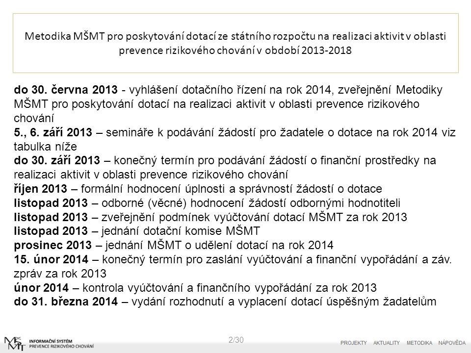 Metodika MŠMT pro poskytování dotací ze státního rozpočtu na realizaci aktivit v oblasti prevence rizikového chování v období 2013-2018 3/30 Krajské komise pro posuzování projektů – 29.10.