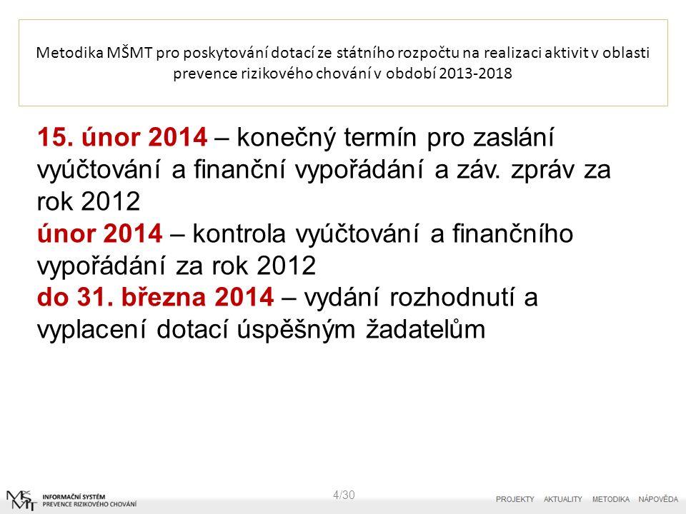 Metodika MŠMT pro poskytování dotací ze státního rozpočtu na realizaci aktivit v oblasti prevence rizikového chování v období 2013-2018 4/30 15.
