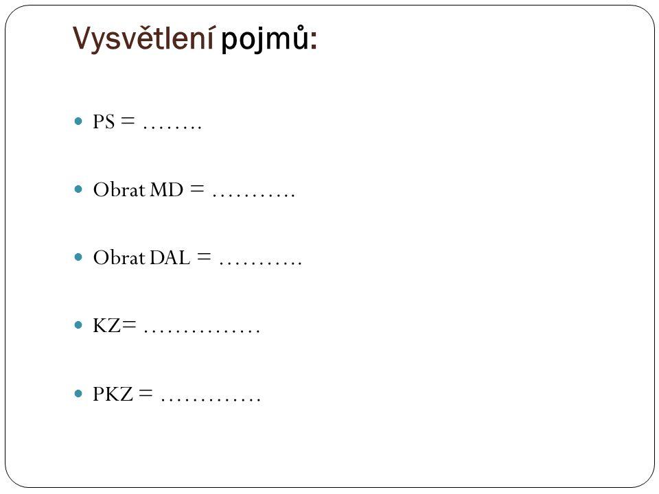 Vysvětlení pojmů: PS = …….. Obrat MD = ……….. Obrat DAL = ……….. KZ= …………… PKZ = ………….