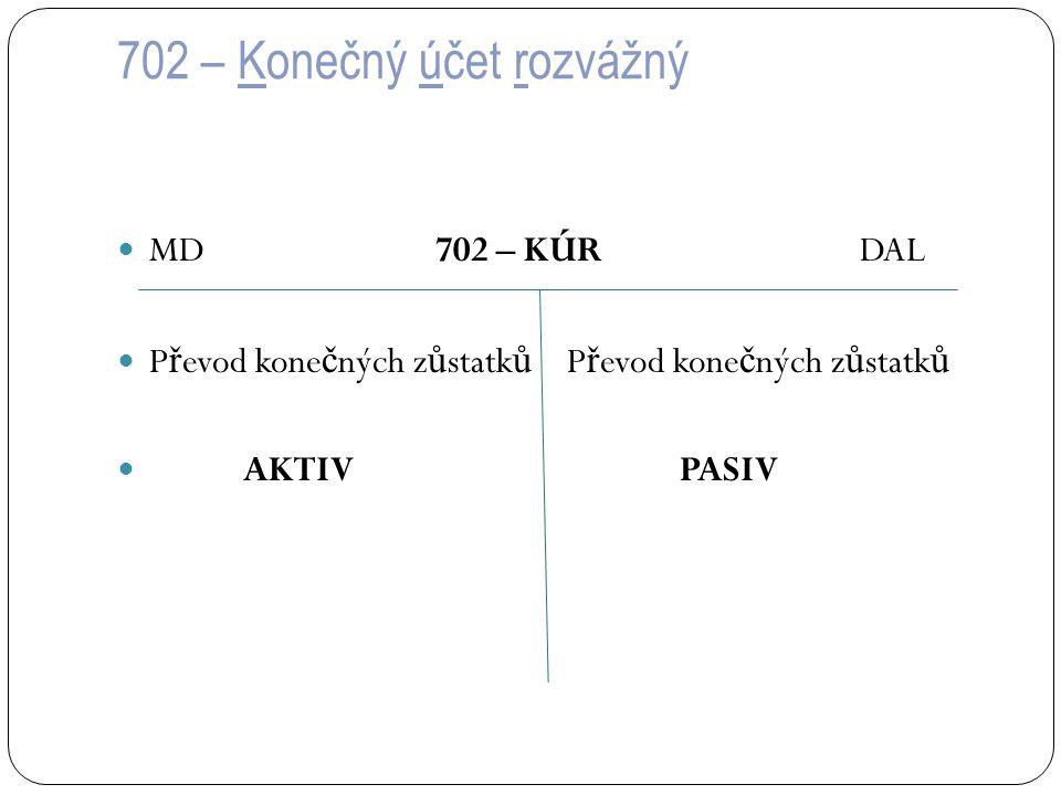 702 – Konečný účet rozvážný MD702 – KÚR DAL P ř evod kone č ných z ů statk ů P ř evod kone č ných z ů statk ů AKTIV PASIV