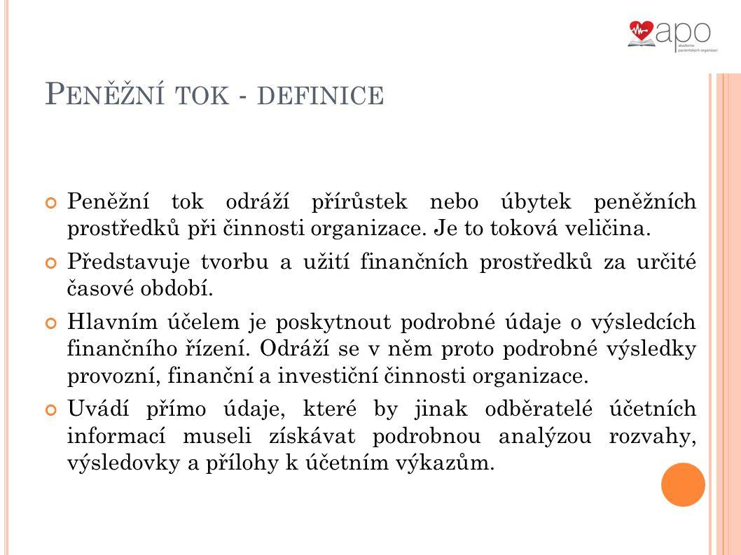 P ENĚŽNÍ TOK - DEFINICE Peněžní tok odráží přírůstek nebo úbytek peněžních prostředků při činnosti organizace.