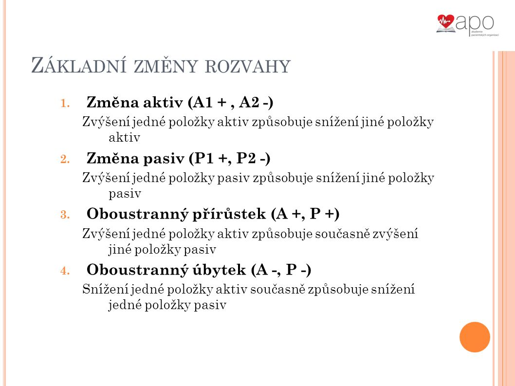 Z ÁKLADNÍ ZMĚNY ROZVAHY 1.