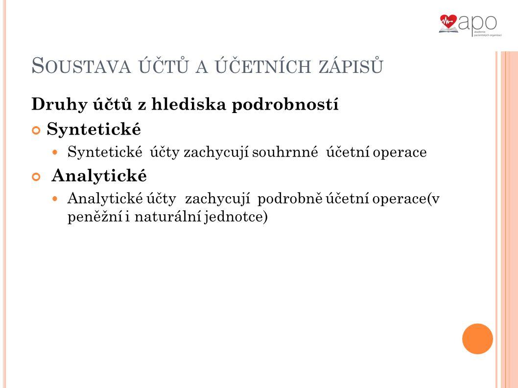 S OUSTAVA ÚČTŮ A ÚČETNÍCH ZÁPISŮ Druhy účtů z hlediska podrobností Syntetické Syntetické účty zachycují souhrnné účetní operace Analytické Analytické účty zachycují podrobně účetní operace(v peněžní i naturální jednotce)