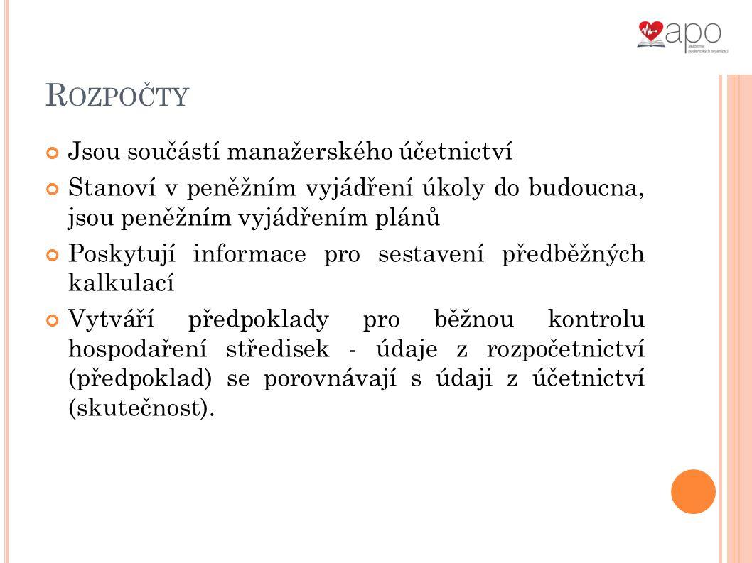 M ETODICKÉ PRVKY ÚČETNICTVÍ 1.Bilanční princip 2.Dokladovost 3.Soustava účtů a účetních zápisů 4.Oceňování 5.Kontrolní prostředky