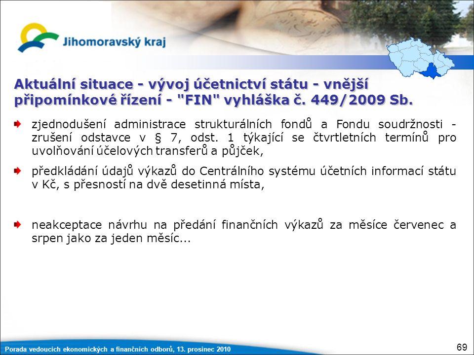 Porada vedoucích ekonomických a finančních odborů, 13.