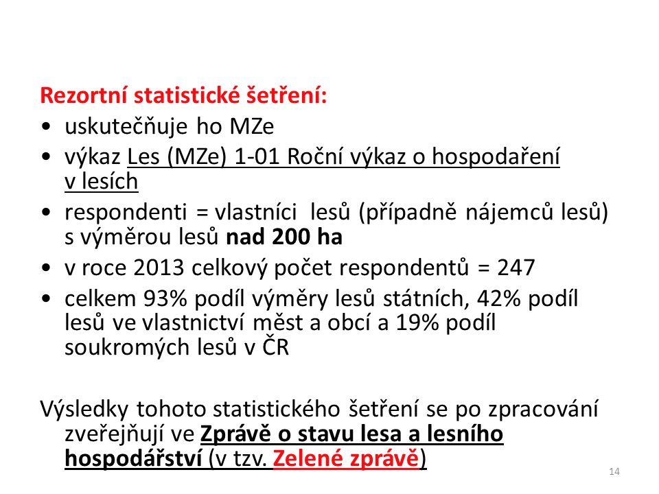 14 Rezortní statistické šetření: uskutečňuje ho MZe výkaz Les (MZe) 1-01 Roční výkaz o hospodaření v lesích respondenti = vlastníci lesů (případně nájemců lesů) s výměrou lesů nad 200 ha v roce 2013 celkový počet respondentů = 247 celkem 93% podíl výměry lesů státních, 42% podíl lesů ve vlastnictví měst a obcí a 19% podíl soukromých lesů v ČR Výsledky tohoto statistického šetření se po zpracování zveřejňují ve Zprávě o stavu lesa a lesního hospodářství (v tzv.