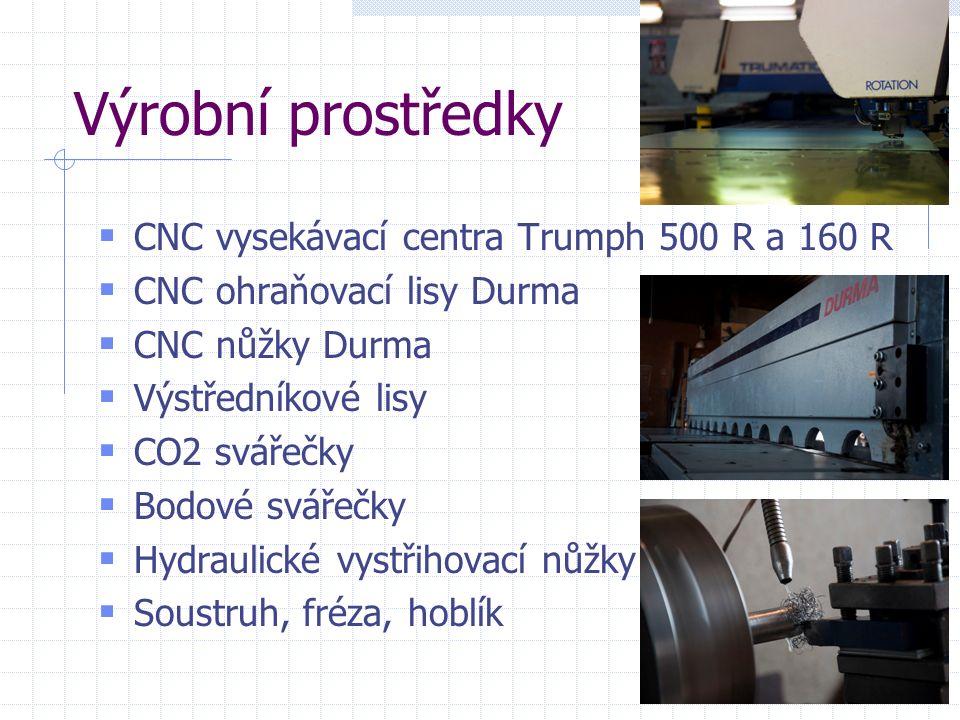 Výrobní prostředky  CNC vysekávací centra Trumph 500 R a 160 R  CNC ohraňovací lisy Durma  CNC nůžky Durma  Výstředníkové lisy  CO2 svářečky  Bodové svářečky  Hydraulické vystřihovací nůžky  Soustruh, fréza, hoblík