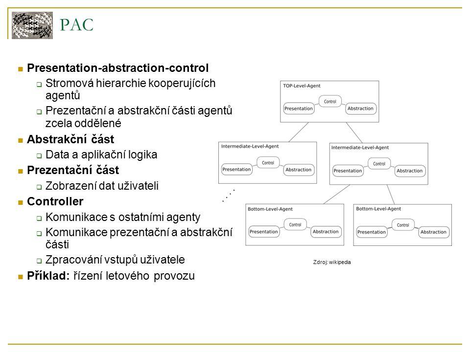Presentation-abstraction-control  Stromová hierarchie kooperujících agentů  Prezentační a abstrakční části agentů zcela oddělené Abstrakční část  Data a aplikační logika Prezentační část  Zobrazení dat uživateli Controller  Komunikace s ostatními agenty  Komunikace prezentační a abstrakční části  Zpracování vstupů uživatele Příklad: řízení letového provozu PAC Zdroj: wikipedia