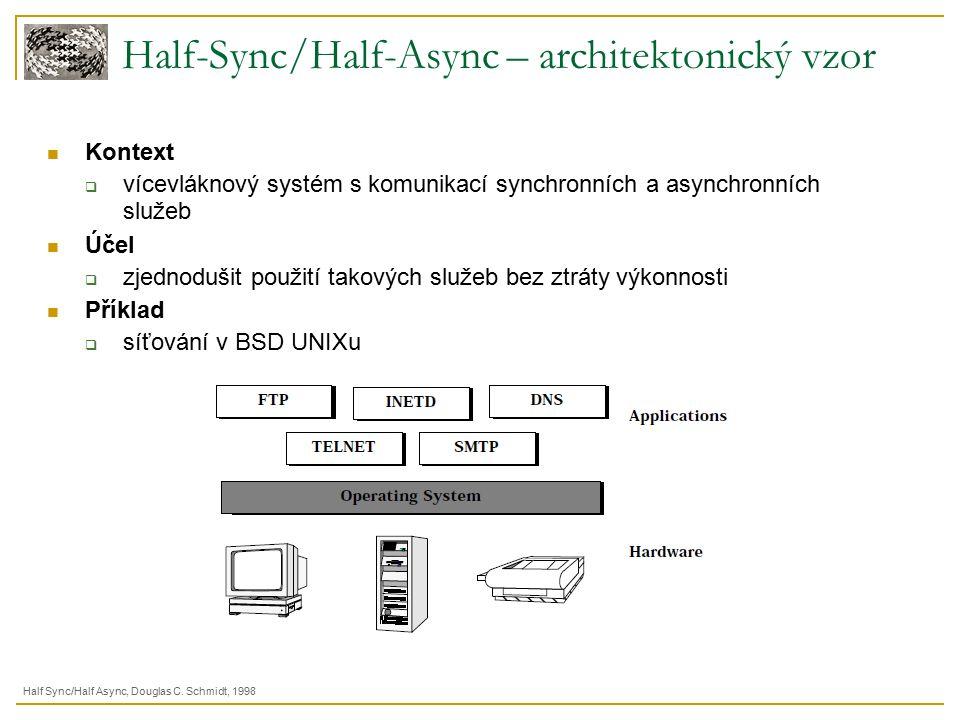 Half-Sync/Half-Async – architektonický vzor Kontext  vícevláknový systém s komunikací synchronních a asynchronních služeb Účel  zjednodušit použití takových služeb bez ztráty výkonnosti Příklad  síťování v BSD UNIXu Half Sync/Half Async, Douglas C.