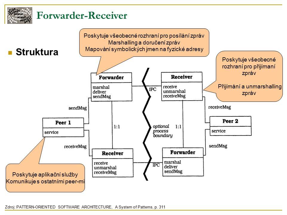 Forwarder-Receiver Struktura Poskytuje aplikační služby Komunikuje s ostatními peer-mi Poskytuje všeobecné rozhraní pro posílání zpráv Marshalling a doručení zpráv Mapování symbolických jmen na fyzické adresy Poskytuje všeobecné rozhraní pro přijímaní zpráv Přijímání a unmarshalling zpráv Zdroj: PATTERN-ORIENTED SOFTWARE ARCHITECTURE, A System of Patterns, p.