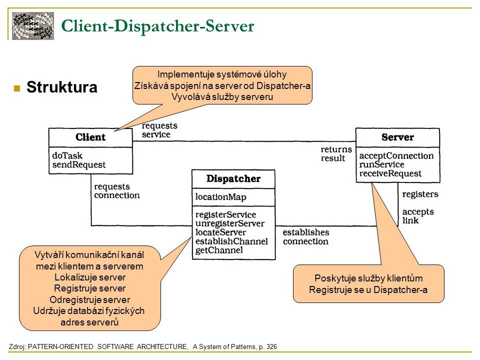 Client-Dispatcher-Server Struktura Implementuje systémové úlohy Získává spojení na server od Dispatcher-a Vyvolává služby serveru Poskytuje služby klientům Registruje se u Dispatcher-a Vytváří komunikační kanál mezi klientem a serverem Lokalizuje server Registruje server Odregistruje server Udržuje databázi fyzických adres serverů Zdroj: PATTERN-ORIENTED SOFTWARE ARCHITECTURE, A System of Patterns, p.