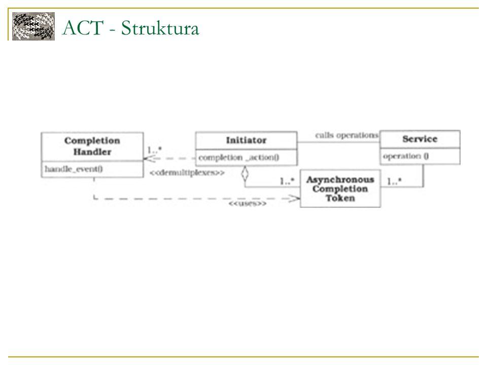 ACT - Struktura