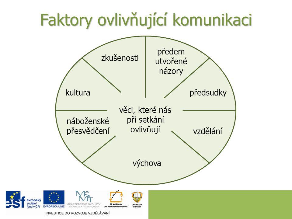 Základní literatura O´BRIENOVÁ, P.Pozitivní řízení.