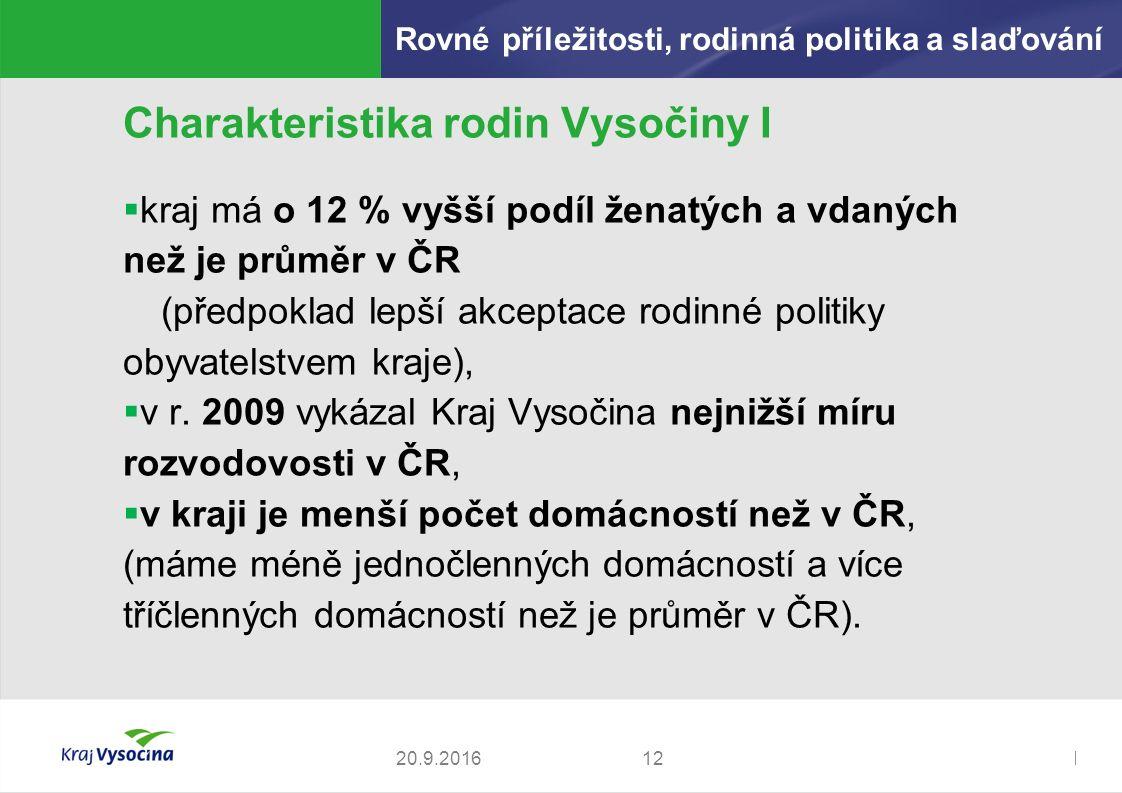 Zdeněk Kadlec, ředitel1220.9.2016 Charakteristika rodin Vysočiny I  kraj má o 12 % vyšší podíl ženatých a vdaných než je průměr v ČR (předpoklad lepší akceptace rodinné politiky obyvatelstvem kraje),  v r.
