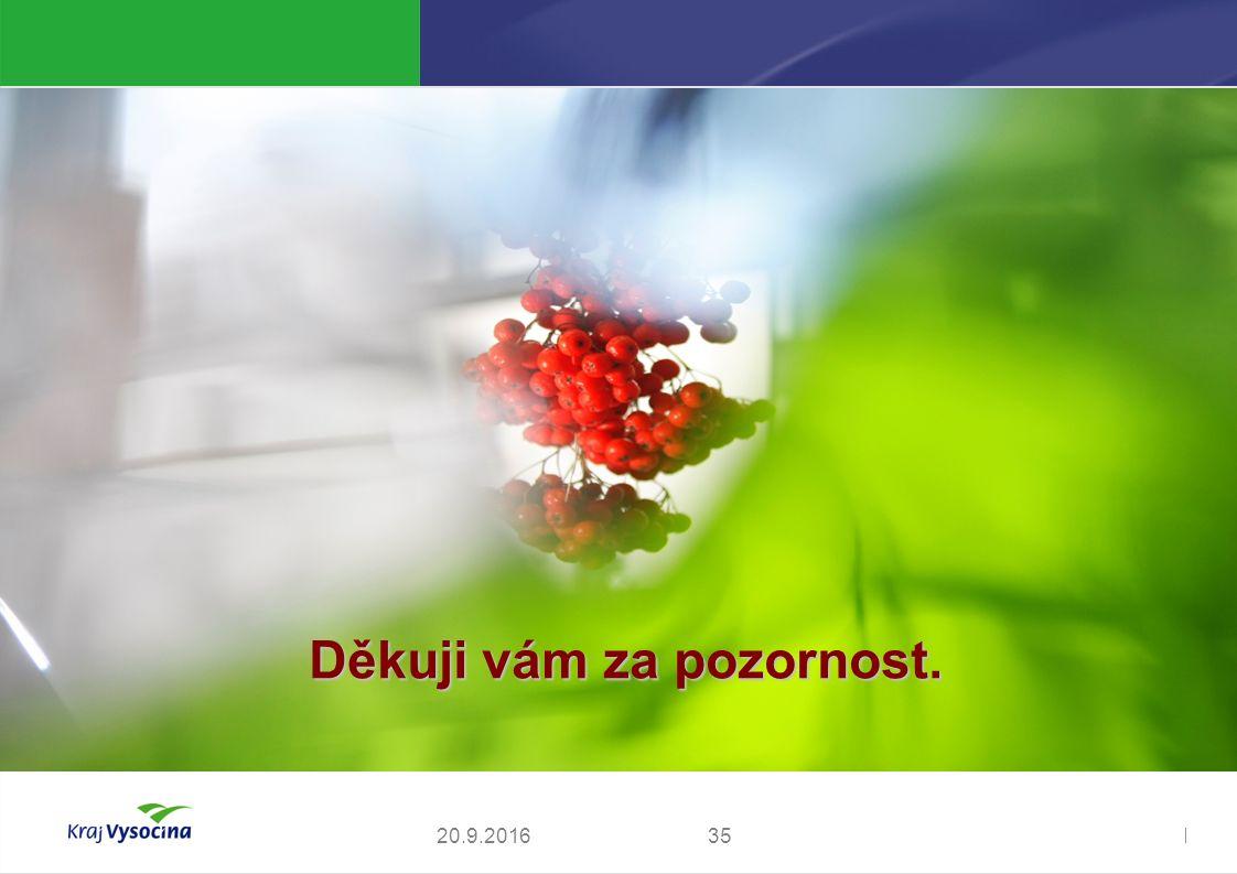 Zdeněk Kadlec, ředitel3520.9.2016 Děkuji vám za pozornost.