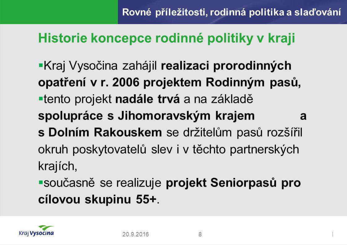 Zdeněk Kadlec, ředitel820.9.2016 Historie koncepce rodinné politiky v kraji  Kraj Vysočina zahájil realizaci prorodinných opatření v r.