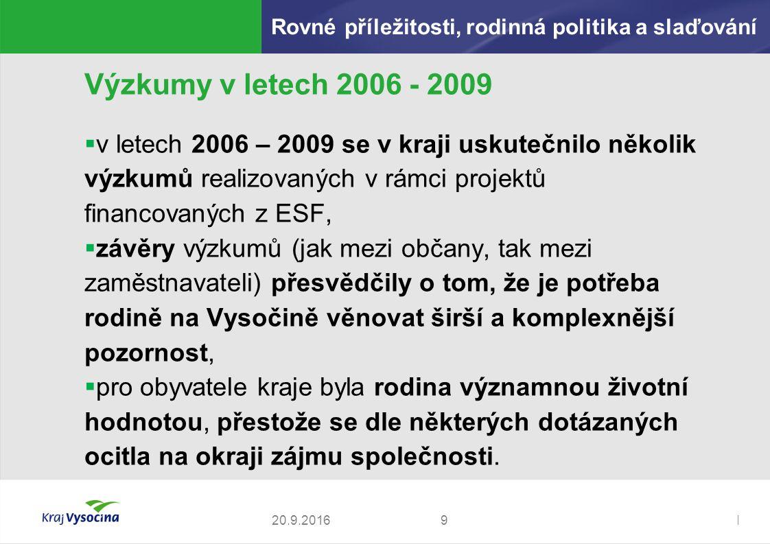 Zdeněk Kadlec, ředitel920.9.2016 Výzkumy v letech 2006 - 2009  v letech 2006 – 2009 se v kraji uskutečnilo několik výzkumů realizovaných v rámci projektů financovaných z ESF,  závěry výzkumů (jak mezi občany, tak mezi zaměstnavateli) přesvědčily o tom, že je potřeba rodině na Vysočině věnovat širší a komplexnější pozornost,  pro obyvatele kraje byla rodina významnou životní hodnotou, přestože se dle některých dotázaných ocitla na okraji zájmu společnosti.