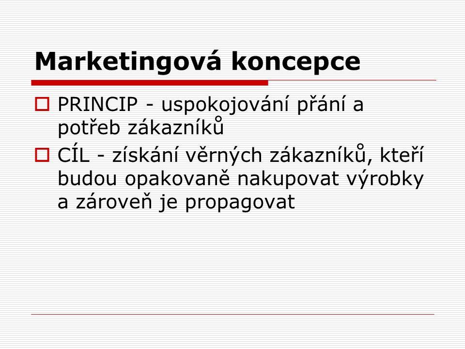 Marketingová koncepce  PRINCIP - uspokojování přání a potřeb zákazníků  CÍL - získání věrných zákazníků, kteří budou opakovaně nakupovat výrobky a zároveň je propagovat
