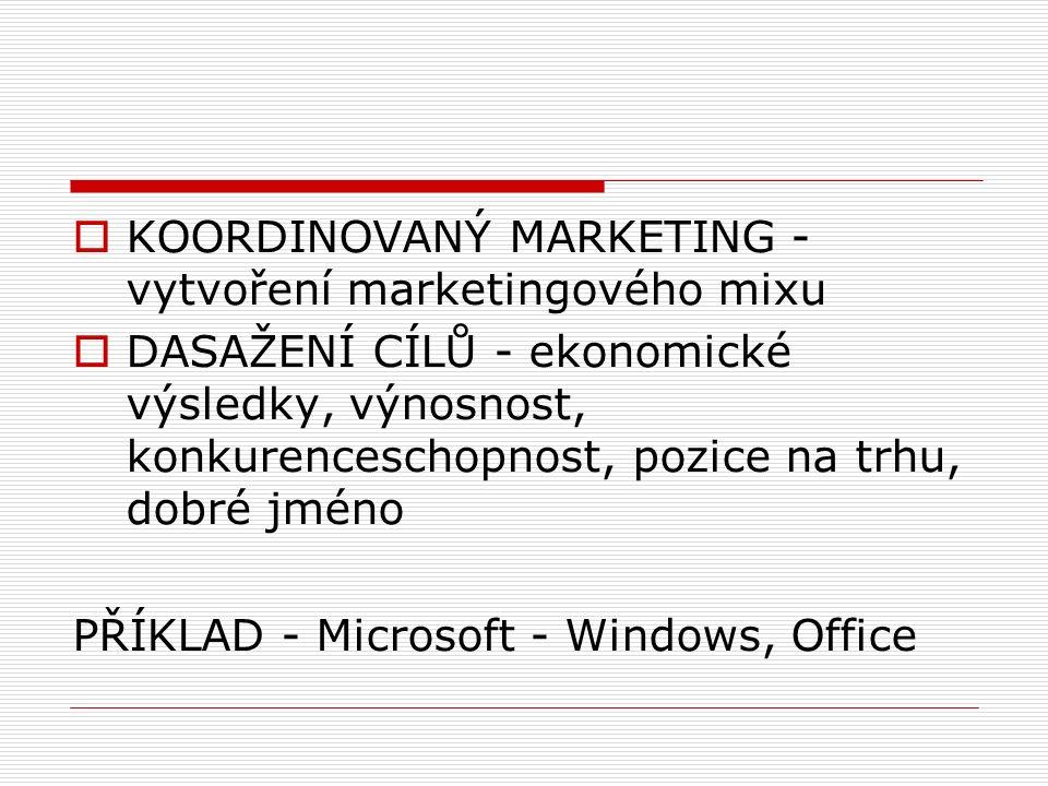  KOORDINOVANÝ MARKETING - vytvoření marketingového mixu  DASAŽENÍ CÍLŮ - ekonomické výsledky, výnosnost, konkurenceschopnost, pozice na trhu, dobré jméno PŘÍKLAD - Microsoft - Windows, Office