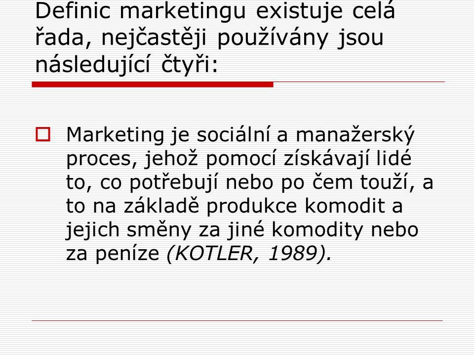 Definic marketingu existuje celá řada, nejčastěji používány jsou následující čtyři:  Marketing je sociální a manažerský proces, jehož pomocí získávají lidé to, co potřebují nebo po čem touží, a to na základě produkce komodit a jejich směny za jiné komodity nebo za peníze (KOTLER, 1989).