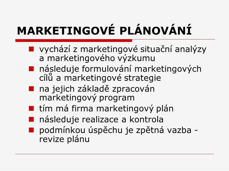 MARKETINGOVÉ PLÁNOVÁNÍ vychází z marketingové situační analýzy a marketingového výzkumu následuje formulování marketingových cílů a marketingové strategie na jejich základě zpracován marketingový program tím má firma marketingový plán následuje realizace a kontrola podmínkou úspěchu je zpětná vazba - revize plánu