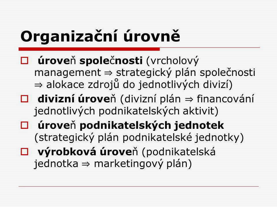 Organizační úrovně  úroveň společnosti (vrcholový management ⇒ strategický plán společnosti ⇒ alokace zdrojů do jednotlivých divizí)  divizní úroveň (divizní plán ⇒ financování jednotlivých podnikatelských aktivit)  úroveň podnikatelských jednotek (strategický plán podnikatelské jednotky)  výrobková úroveň (podnikatelská jednotka ⇒ marketingový plán)